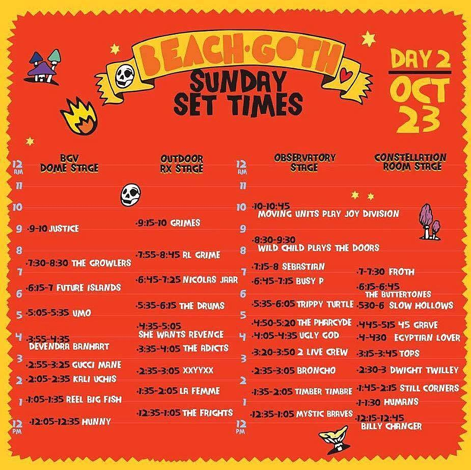 BG set times day 2